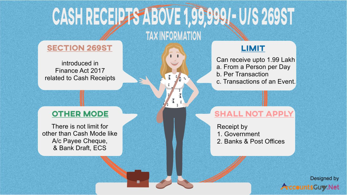 Income Tax Act U/s 269 ST